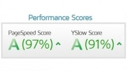 final speed test results from gtmetrix showing 97% speed!